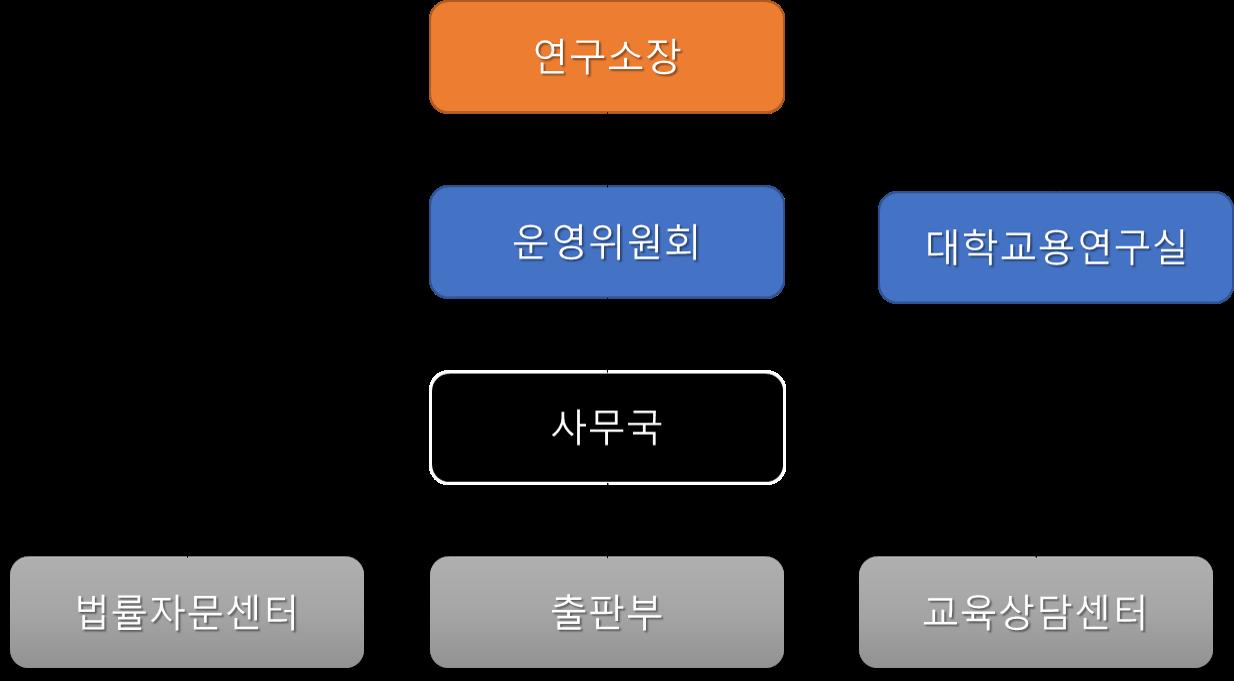 organization_chart1.png